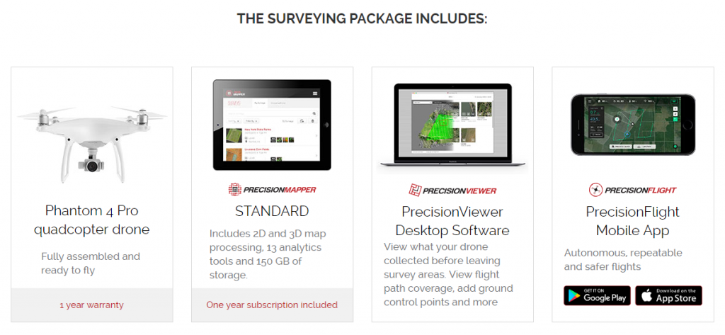 PrecisionHawk Launches Surveying Package To Make Drone Data