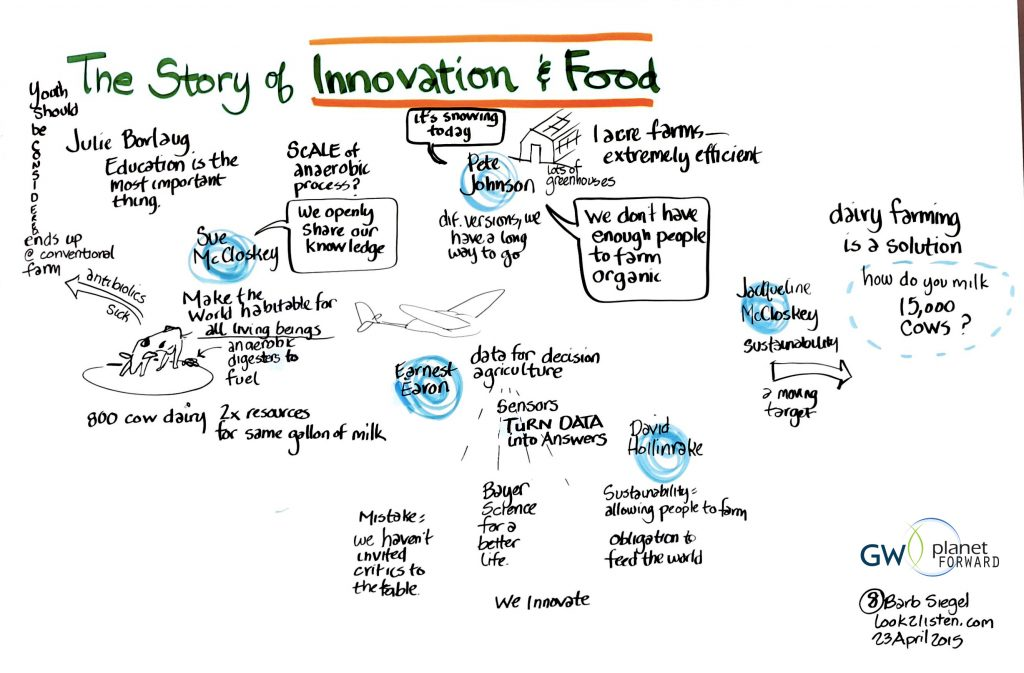 innovationfoodgraphic
