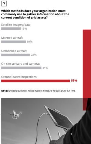 survey snapshot