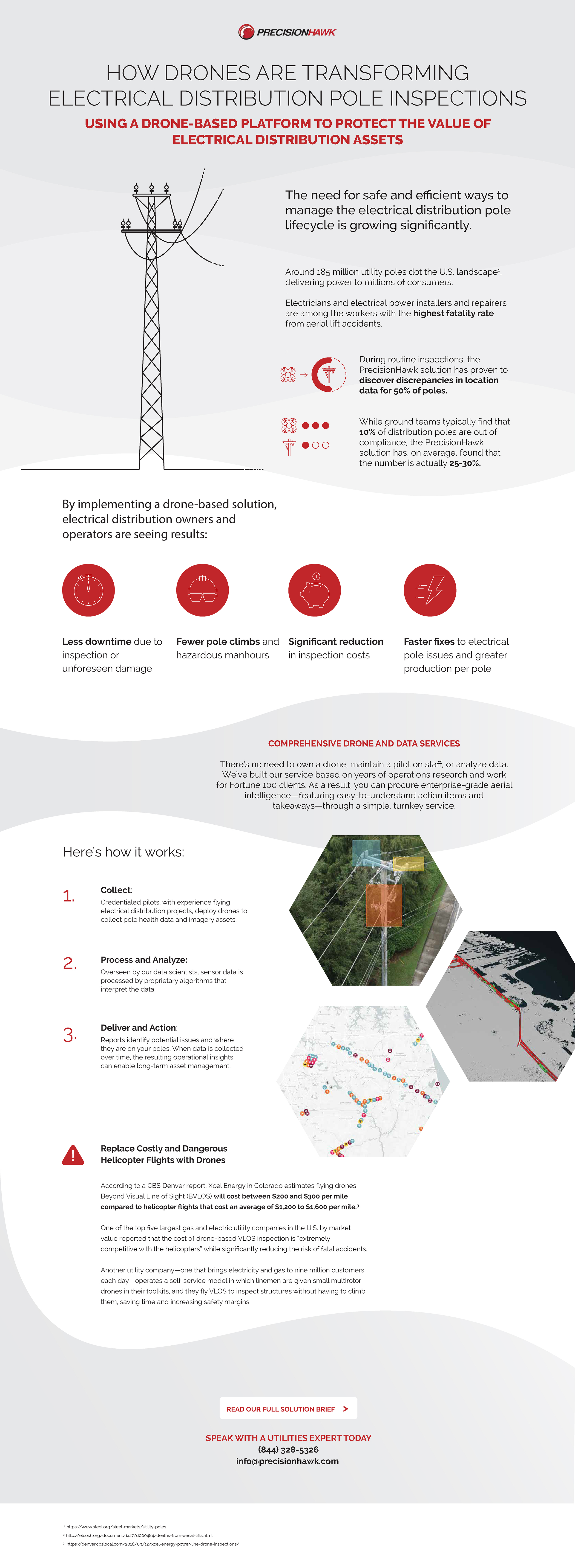 PrecisionHawk-Distribution-Infographic