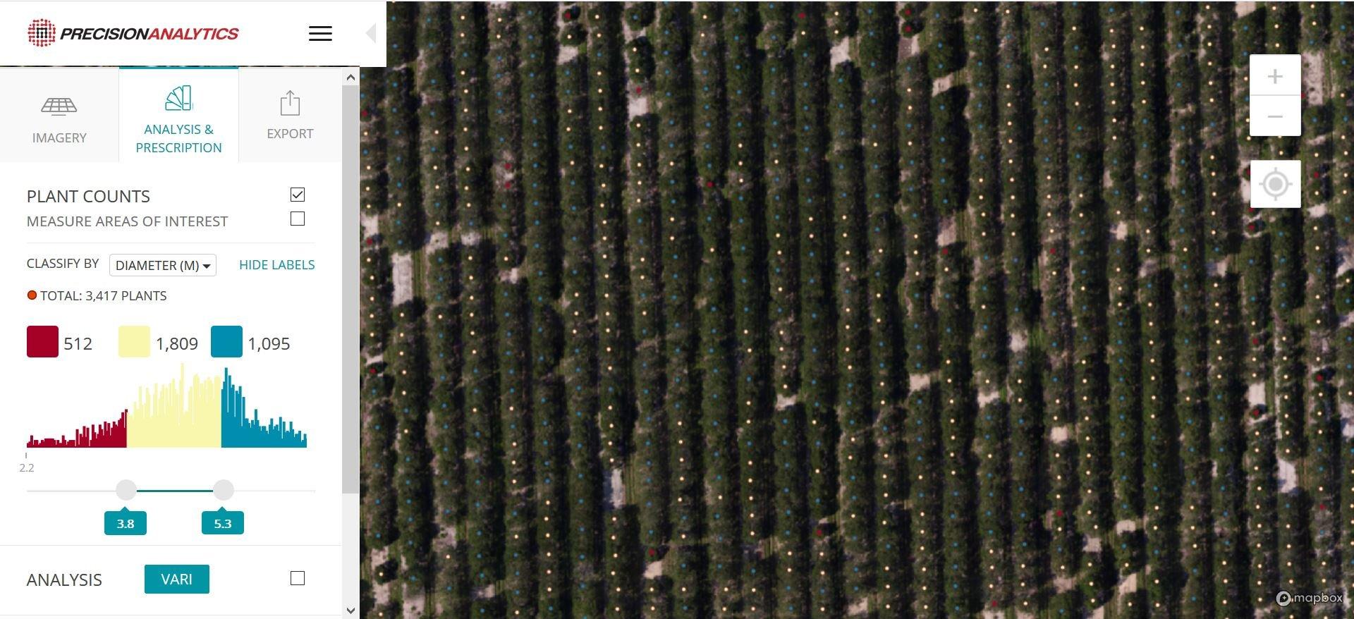 dense citrus grove plant count